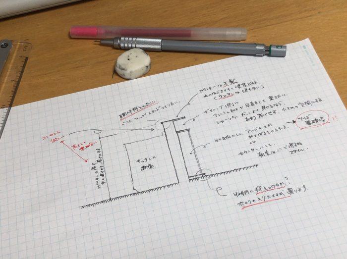 キッチン周りのデザイン