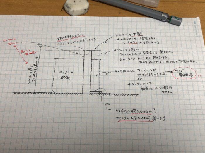 キッチンデザインの詳細図